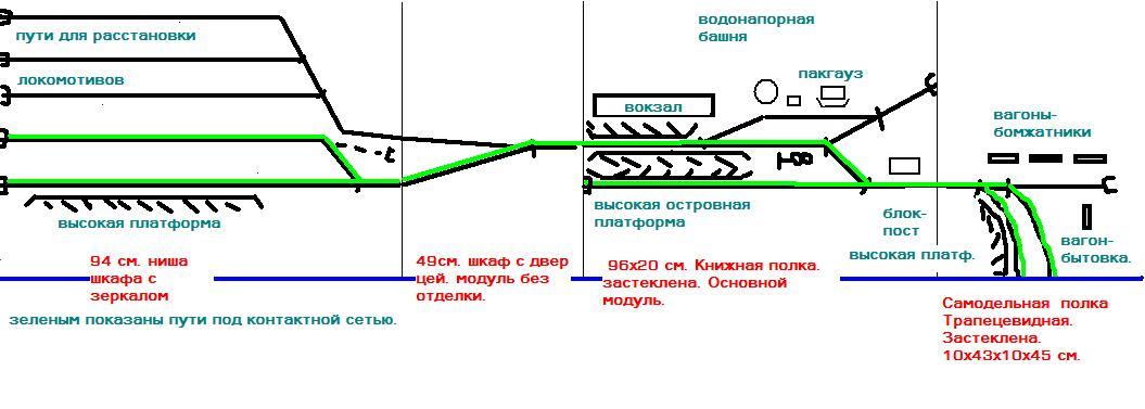 Схема макета.